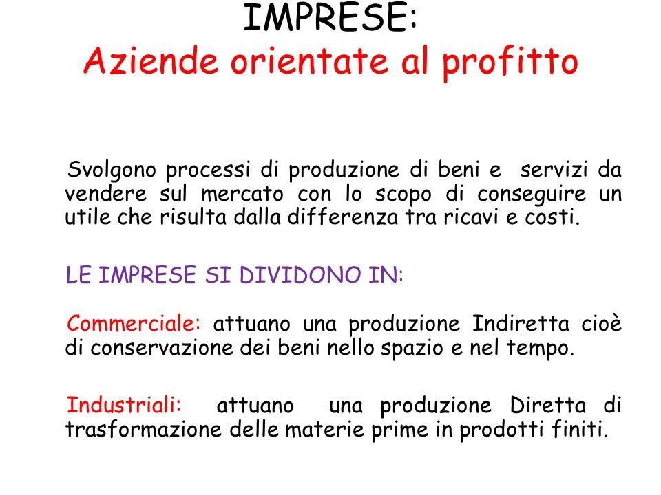 IMPRESE: Aziende orientate al profitto Svolgono processi di produzione di beni e servizi da vendere sul mercato con lo scopo di conseguire un utile che risulta dalla differenza tra ricavi e costi.