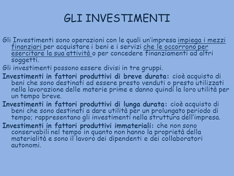 GLI INVESTIMENTI Gli Investimenti sono operazioni con le quali unimpresa impiega i mezzi finanziari per acquistare i beni e i servizi che le occorrono per esercitare la sua attività o per concedere finanziamenti ad altri soggetti.