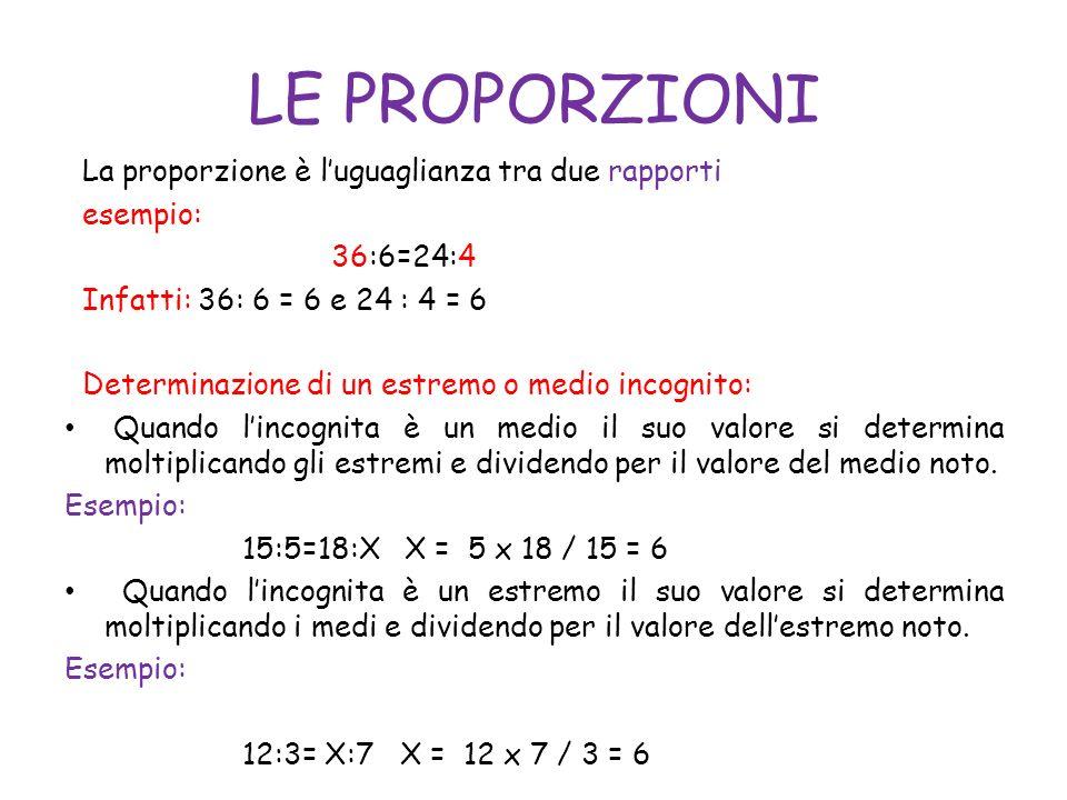 LE PROPORZIONI La proporzione è luguaglianza tra due rapporti esempio: 36:6=24:4 Infatti: 36: 6 = 6 e 24 : 4 = 6 Determinazione di un estremo o medio incognito: Quando lincognita è un medio il suo valore si determina moltiplicando gli estremi e dividendo per il valore del medio noto.