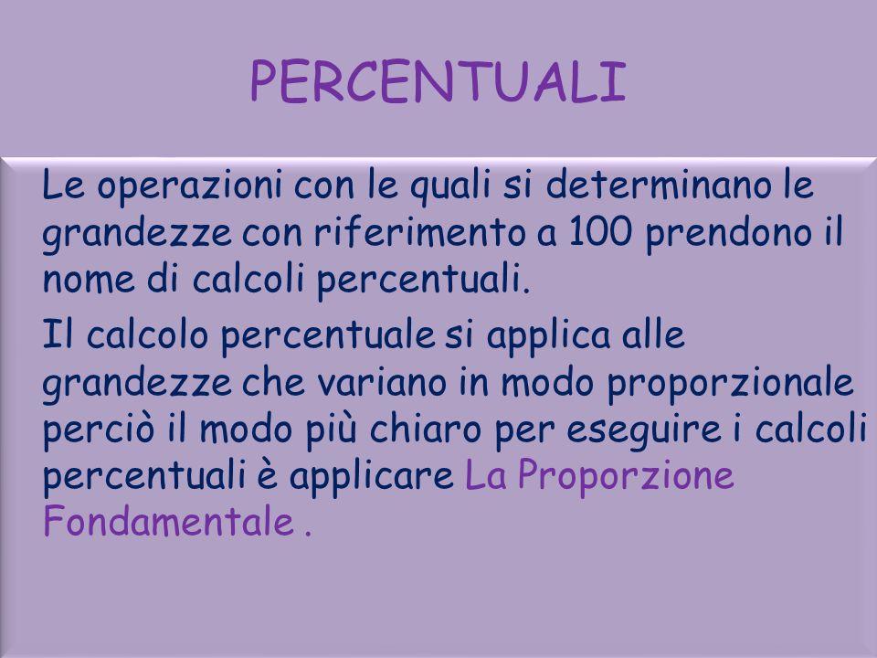 PERCENTUALI Le operazioni con le quali si determinano le grandezze con riferimento a 100 prendono il nome di calcoli percentuali.