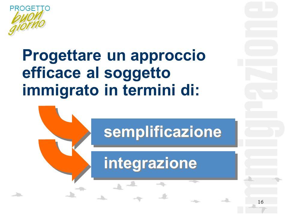 16 Progettare un approccio efficace al soggetto immigrato in termini di: integrazione semplificazione PROGETTO