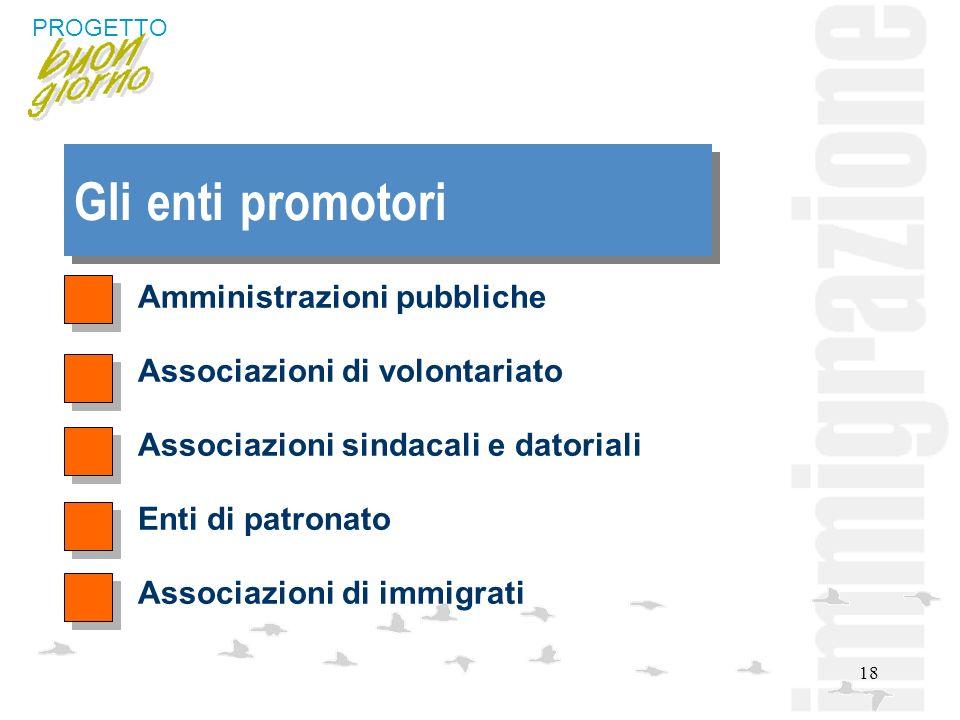 18 Amministrazioni pubbliche Associazioni di volontariato Associazioni sindacali e datoriali Enti di patronato Associazioni di immigrati Gli enti promotori PROGETTO