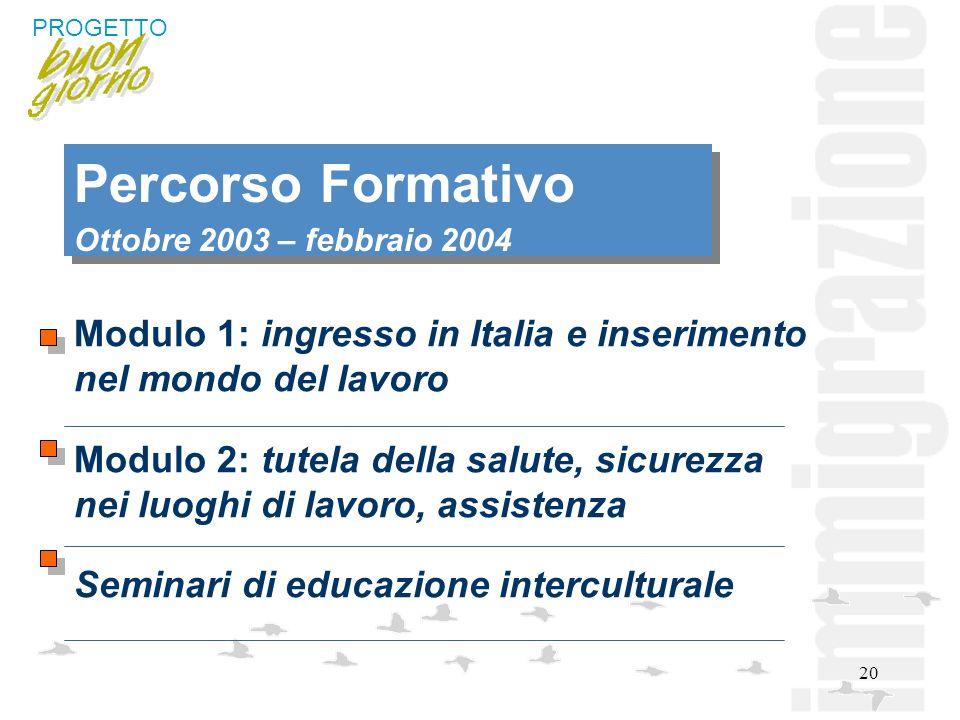 20 Percorso Formativo Ottobre 2003 – febbraio 2004 Modulo 1: ingresso in Italia e inserimento nel mondo del lavoro Modulo 2: tutela della salute, sicurezza nei luoghi di lavoro, assistenza Seminari di educazione interculturale PROGETTO