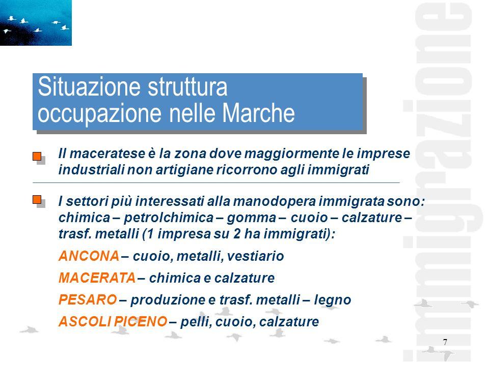7 Situazione struttura occupazione nelle Marche Il maceratese è la zona dove maggiormente le imprese industriali non artigiane ricorrono agli immigrat