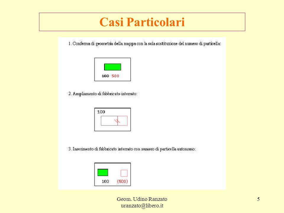 Geom. Udino Ranzato uranzato@libero.it 6 Casi Particolari