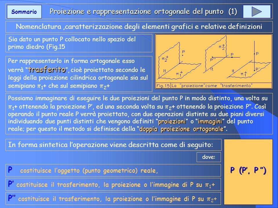 Proiezione e rappresentazione ortogonale del punto (1) Proiezione e rappresentazione ortogonale del punto (1) Nomenclatura,caratterizzazione degli ele