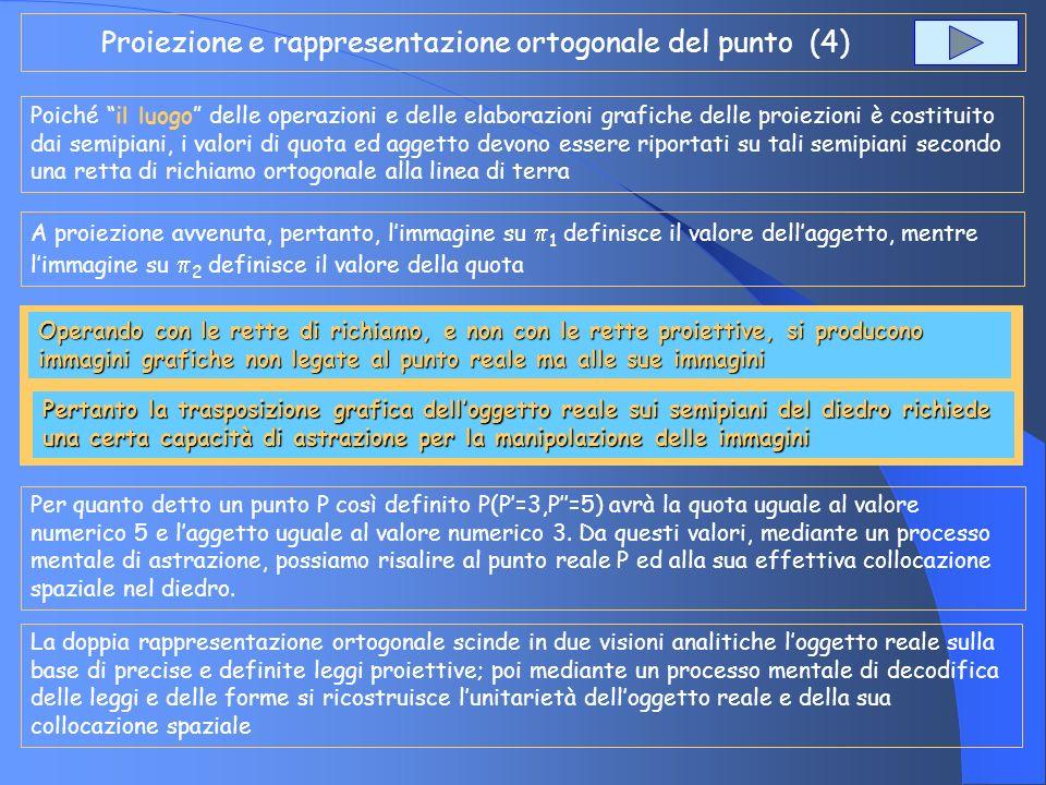 Proiezione e rappresentazione ortogonale del punto (4) Poiché il luogo delle operazioni e delle elaborazioni grafiche delle proiezioni è costituito da