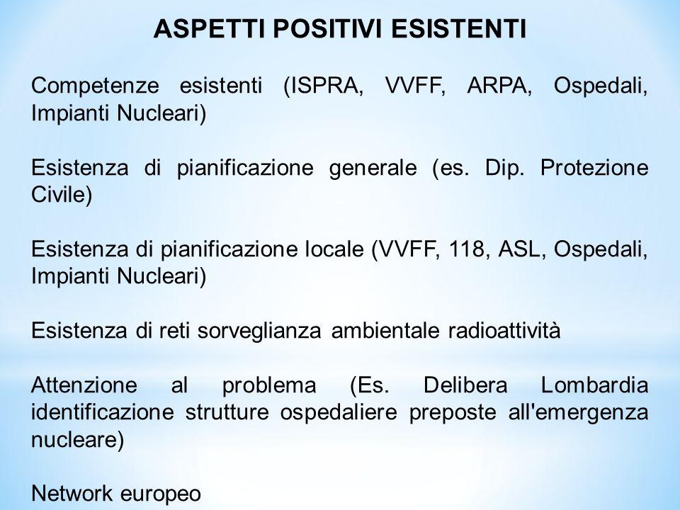 ASPETTI POSITIVI ESISTENTI Competenze esistenti (ISPRA, VVFF, ARPA, Ospedali, Impianti Nucleari) Esistenza di pianificazione generale (es. Dip. Protez