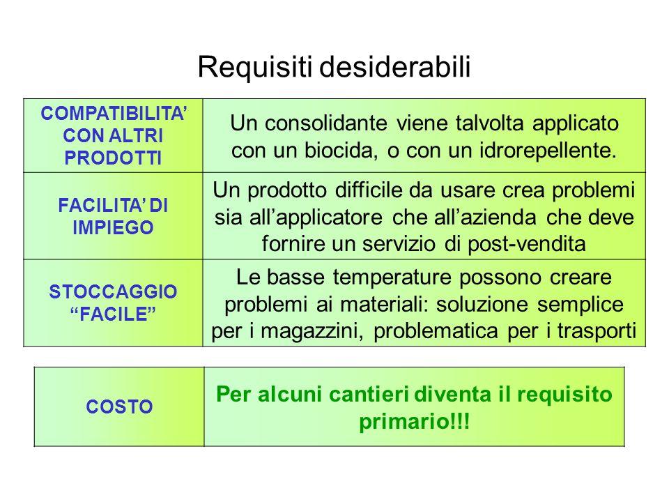 Requisiti desiderabili COMPATIBILITA CON ALTRI PRODOTTI Un consolidante viene talvolta applicato con un biocida, o con un idrorepellente.