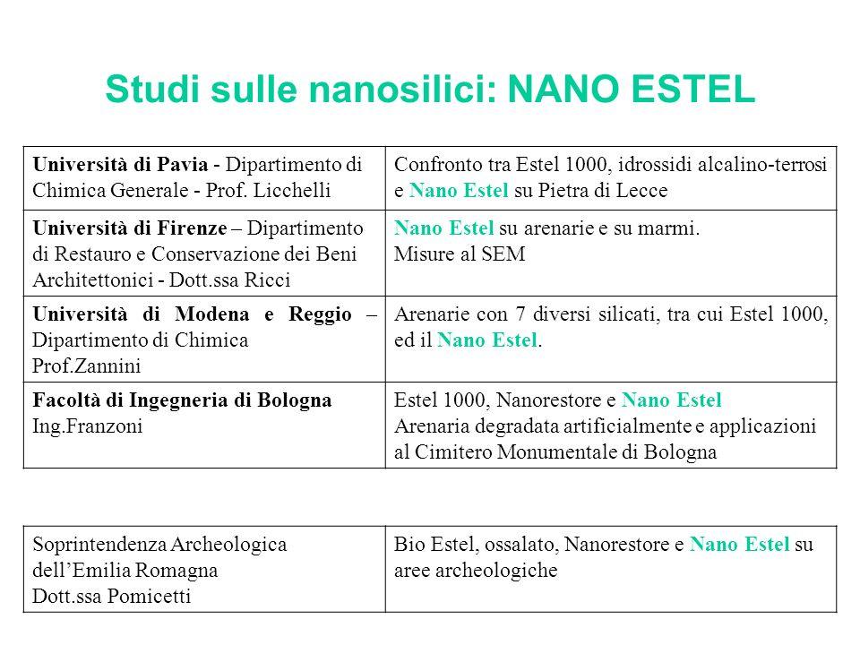 Studi sulle nanosilici: NANO ESTEL Università di Pavia - Dipartimento di Chimica Generale - Prof.