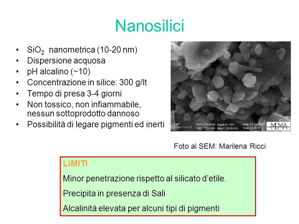 Nanosilici SiO 2 nanometrica (10-20 nm) Dispersione acquosa pH alcalino (~10) Concentrazione in silice: 300 g/lt Tempo di presa 3-4 giorni Non tossico, non infiammabile, nessun sottoprodotto dannoso Possibilità di legare pigmenti ed inerti LIMITI Minor penetrazione rispetto al silicato detile.