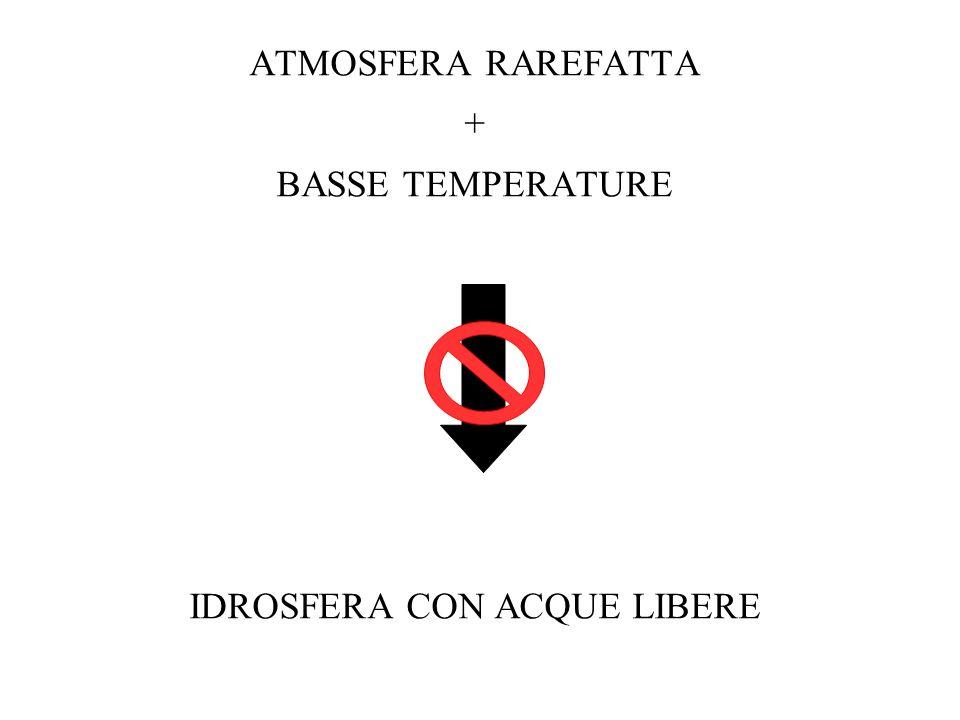 ATMOSFERA RAREFATTA + BASSE TEMPERATURE IDROSFERA CON ACQUE LIBERE