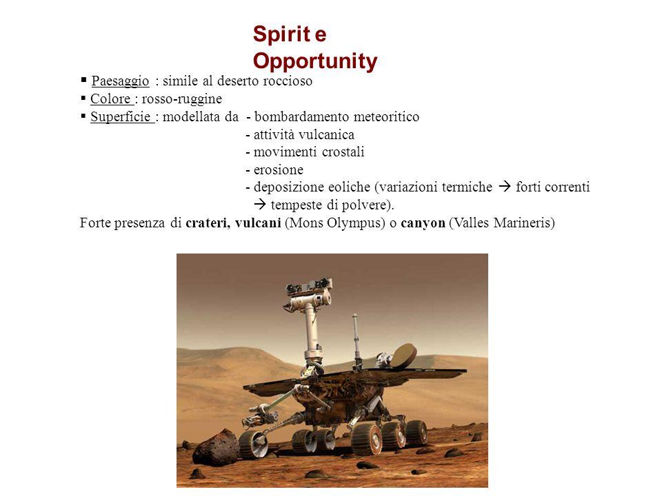 Spirit e Opportunity Paesaggio : simile al deserto roccioso Colore : rosso-ruggine Superficie : modellata da - bombardamento meteoritico - attività vu