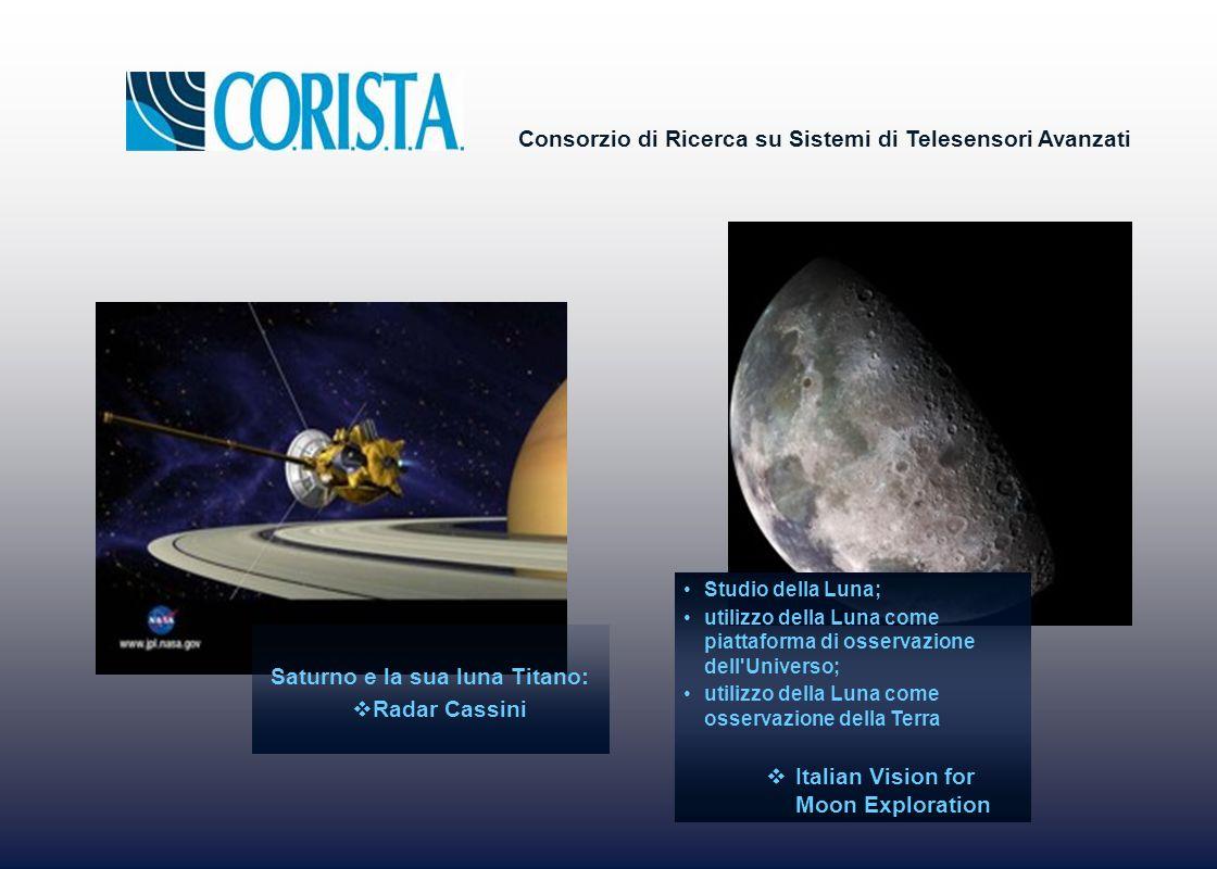 Consorzio di Ricerca su Sistemi di Telesensori Avanzati Studio della Luna; utilizzo della Luna come piattaforma di osservazione dell Universo; utilizzo della Luna come osservazione della Terra Italian Vision for Moon Exploration Saturno e la sua luna Titano: Radar Cassini