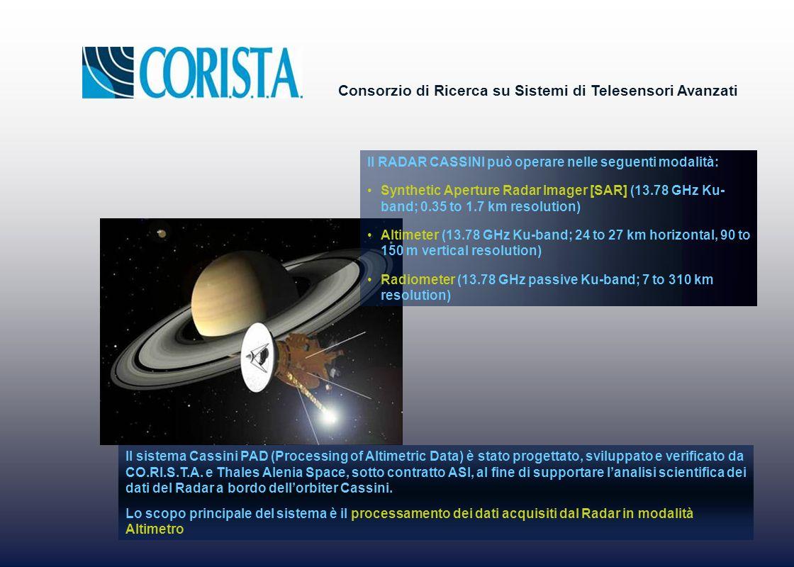 Consorzio di Ricerca su Sistemi di Telesensori Avanzati Il RADAR CASSINI può operare nelle seguenti modalità: Synthetic Aperture Radar Imager [SAR] (13.78 GHz Ku- band; 0.35 to 1.7 km resolution) Altimeter (13.78 GHz Ku-band; 24 to 27 km horizontal, 90 to 150 m vertical resolution) Radiometer (13.78 GHz passive Ku-band; 7 to 310 km resolution) Il sistema Cassini PAD (Processing of Altimetric Data) è stato progettato, sviluppato e verificato da CO.RI.S.T.A.