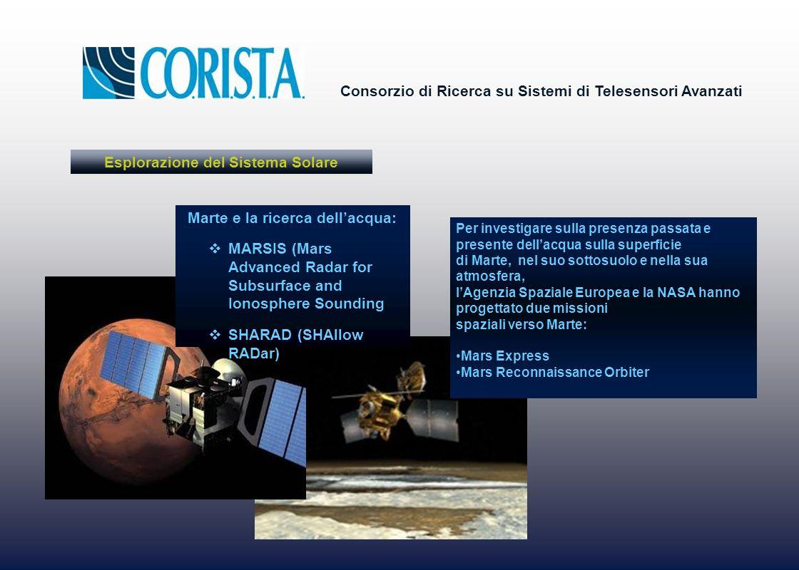 Consorzio di Ricerca su Sistemi di Telesensori Avanzati Marte e la ricerca dellacqua: MARSIS (Mars Advanced Radar for Subsurface and Ionosphere Sounding SHARAD (SHAllow RADar) Esplorazione del Sistema Solare Per investigare sulla presenza passata e presente dellacqua sulla superficie di Marte, nel suo sottosuolo e nella sua atmosfera, lAgenzia Spaziale Europea e la NASA hanno progettato due missioni spaziali verso Marte: Mars Express Mars Reconnaissance Orbiter