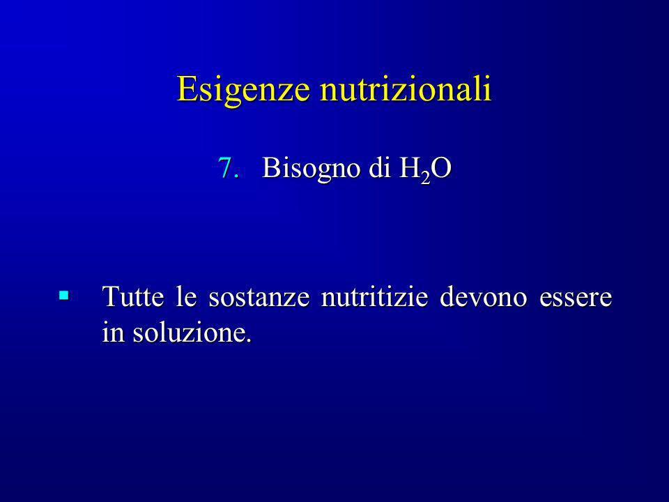 Esigenze nutrizionali 7.Bisogno di H 2 O Tutte le sostanze nutritizie devono essere in soluzione. Tutte le sostanze nutritizie devono essere in soluzi
