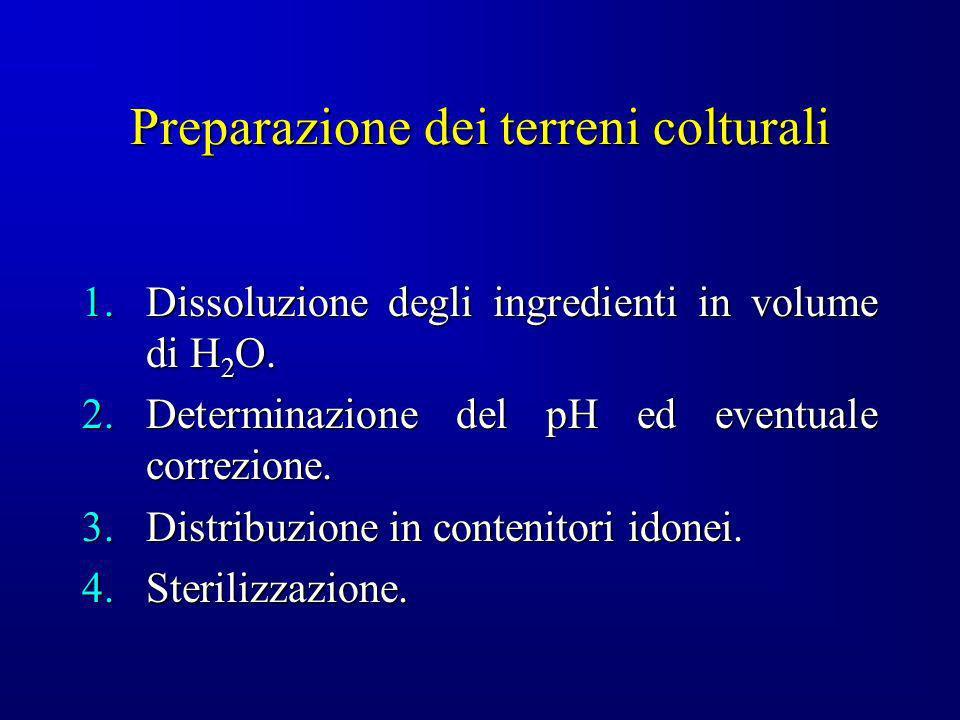 Preparazione dei terreni colturali 1.Dissoluzione degli ingredienti in volume di H 2 O. 2.Determinazione del pH ed eventuale correzione. 3.Distribuzio