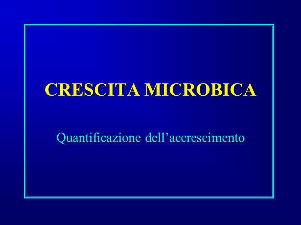 CRESCITA MICROBICA Quantificazione dellaccrescimento