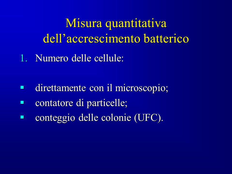 Misura quantitativa dellaccrescimento batterico 1.Numero delle cellule: direttamente con il microscopio; direttamente con il microscopio; contatore di