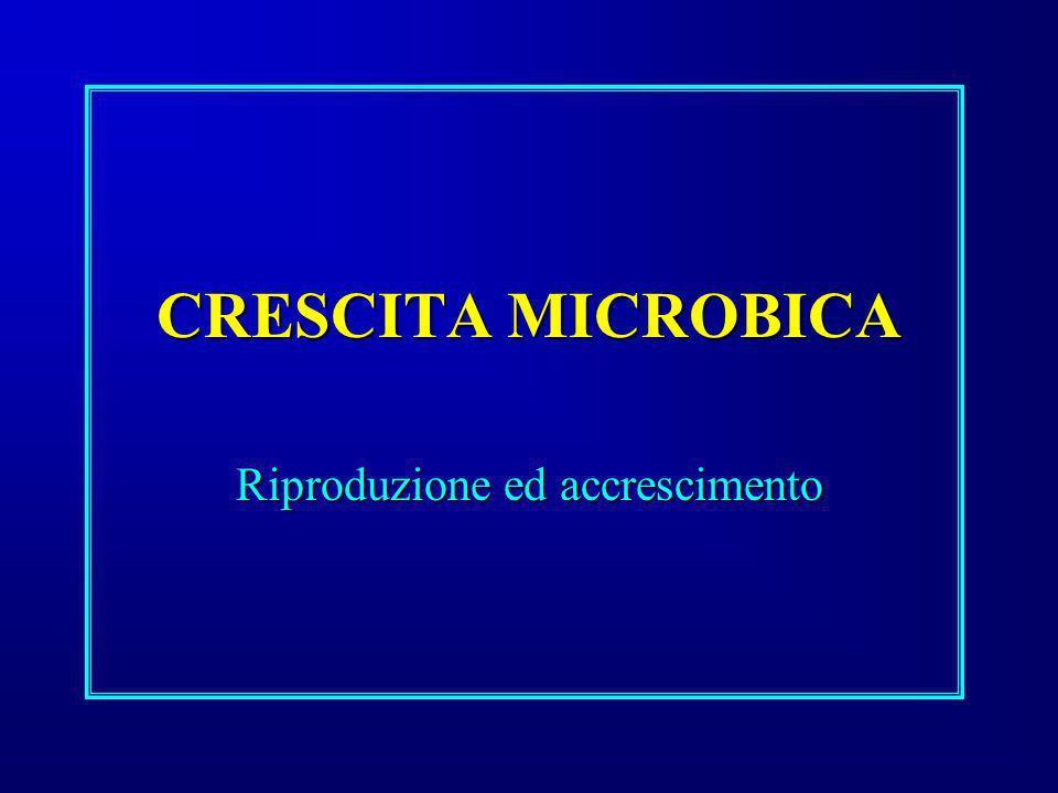 CRESCITA MICROBICA Riproduzione ed accrescimento