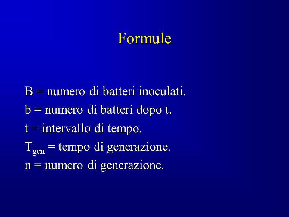 Formule B = numero di batteri inoculati. b = numero di batteri dopo t. t = intervallo di tempo. T gen = tempo di generazione. n = numero di generazion