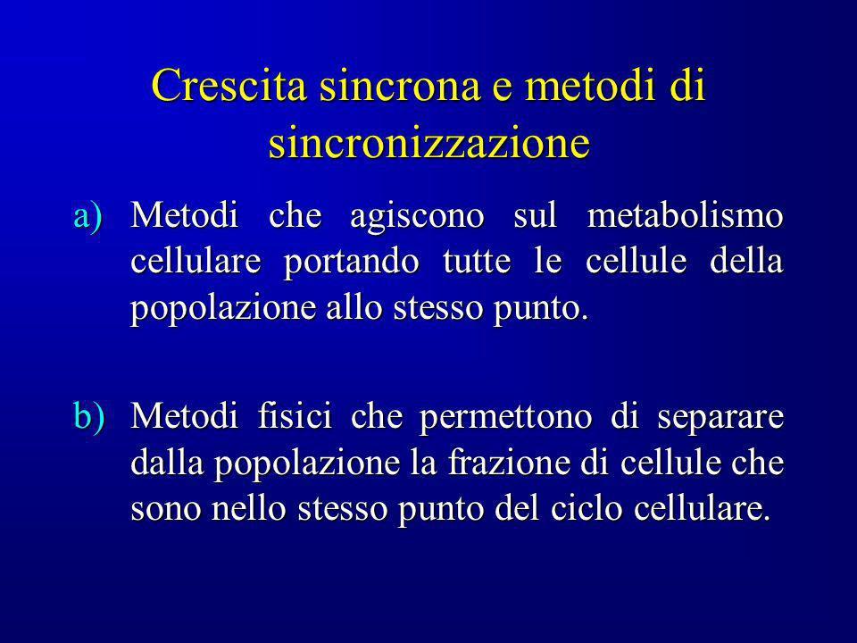Crescita sincrona e metodi di sincronizzazione a)Metodi che agiscono sul metabolismo cellulare portando tutte le cellule della popolazione allo stesso