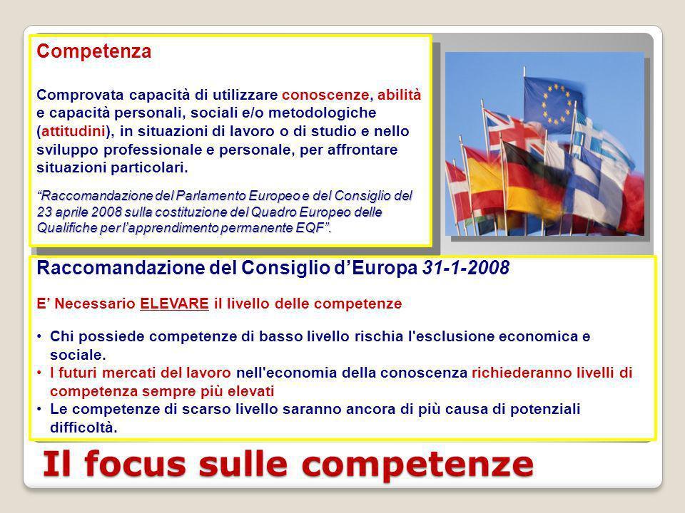 Il focus sulle competenze Raccomandazione del Consiglio dEuropa 31-1-2008 E Necessario ELEVARE il livello delle competenze Chi possiede competenze di basso livello rischia l esclusione economica e sociale.