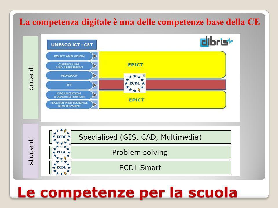 Le competenze per la scuola La competenza digitale è una delle competenze base della CE ECDL Smart Specialised (GIS, CAD, Multimedia) Problem solving docenti studenti