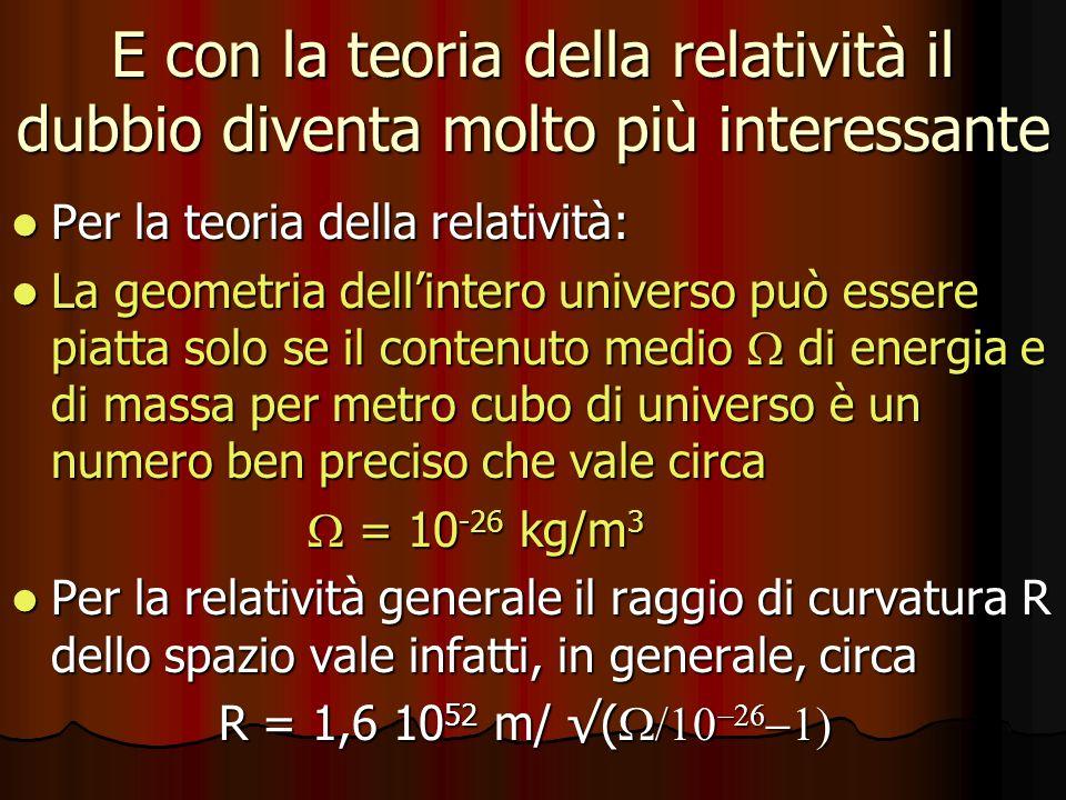 E con la teoria della relatività il dubbio diventa molto più interessante Per la teoria della relatività: Per la teoria della relatività: La geometria