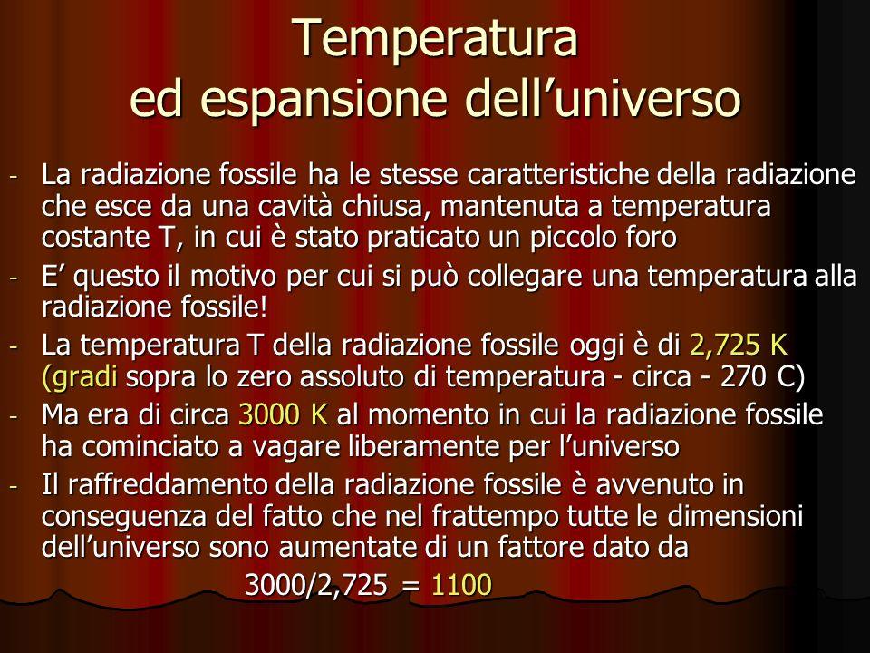 Temperatura ed espansione delluniverso - La radiazione fossile ha le stesse caratteristiche della radiazione che esce da una cavità chiusa, mantenuta