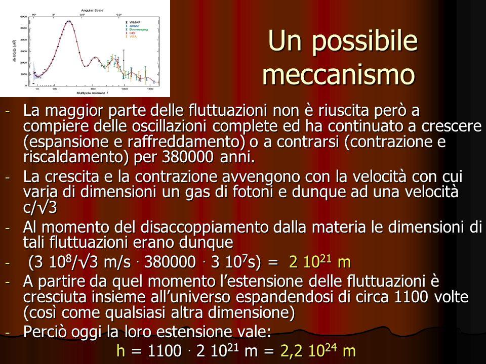 Un possibile meccanismo Un possibile meccanismo - La maggior parte delle fluttuazioni non è riuscita però a compiere delle oscillazioni complete ed ha