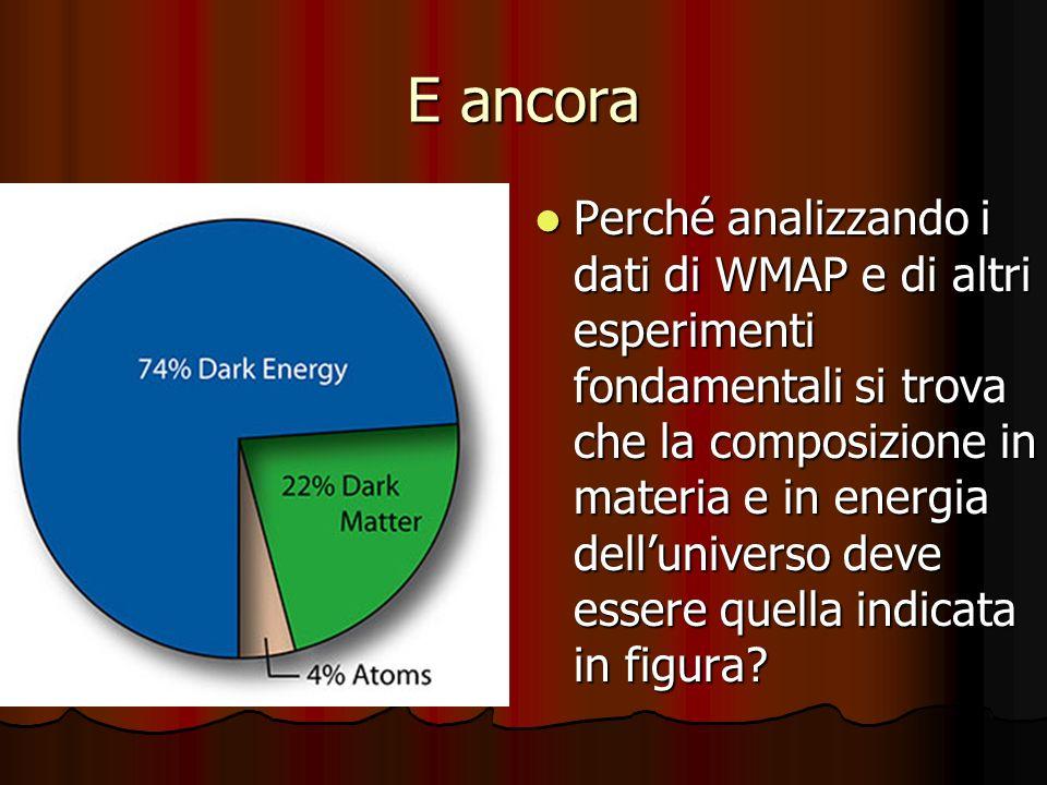 E ancora Perché analizzando i dati di WMAP e di altri esperimenti fondamentali si trova che la composizione in materia e in energia delluniverso deve