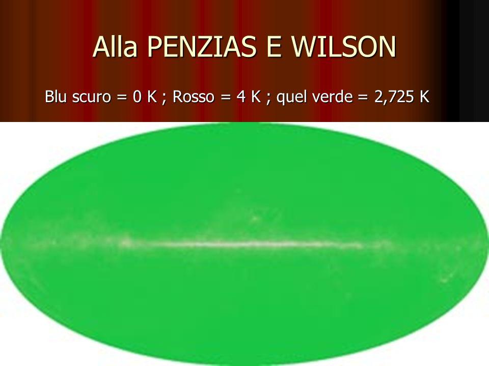 Alla PENZIAS E WILSON Blu scuro = 0 K ; Rosso = 4 K ; quel verde = 2,725 K Blu scuro = 0 K ; Rosso = 4 K ; quel verde = 2,725 K
