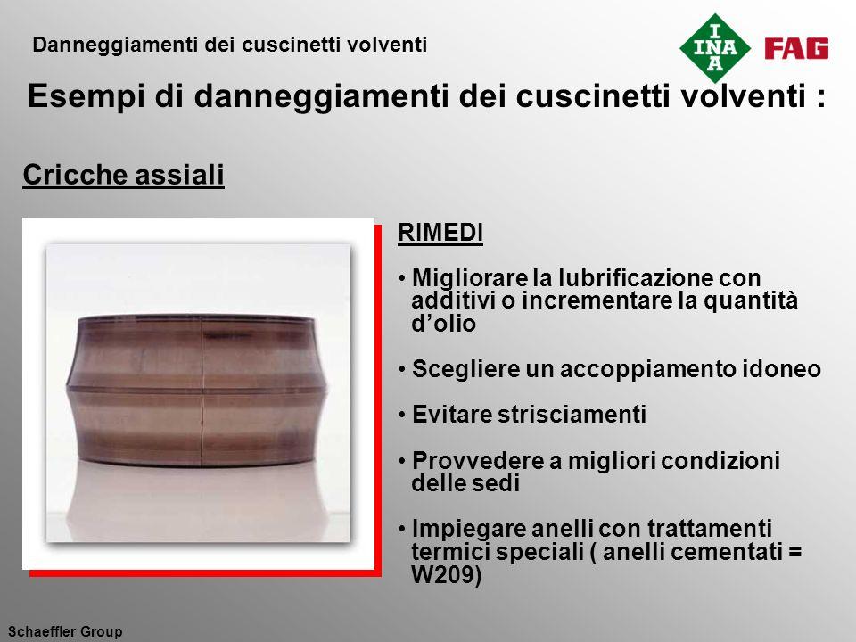 Schaeffler Group RIMEDI Migliorare la lubrificazione con additivi o incrementare la quantità dolio Scegliere un accoppiamento idoneo Evitare strisciam
