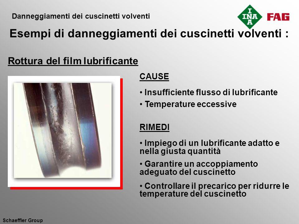 Schaeffler Group CAUSE Insufficiente flusso di lubrificante Temperature eccessive RIMEDI Impiego di un lubrificante adatto e nella giusta quantità Gar