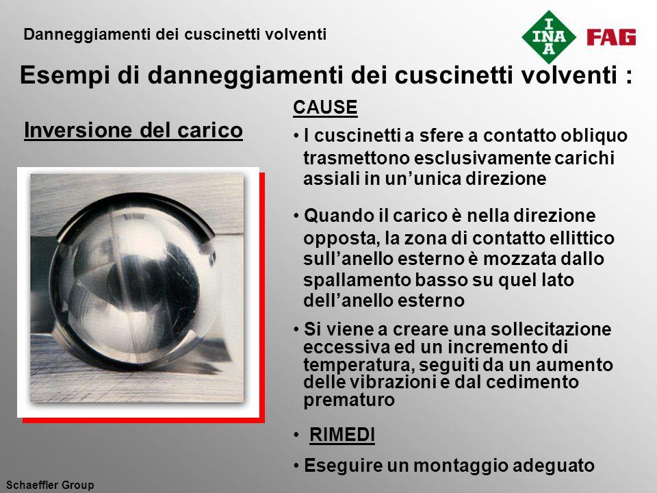 Schaeffler Group CAUSE I cuscinetti a sfere a contatto obliquo trasmettono esclusivamente carichi assiali in ununica direzione Quando il carico è nell
