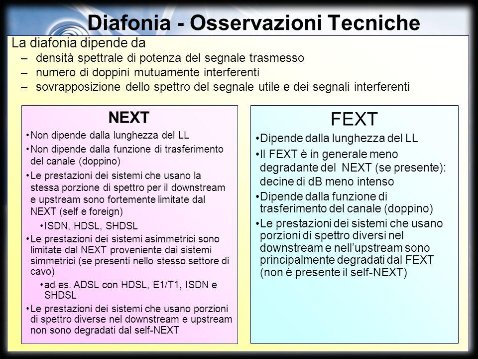 Diafonia - Osservazioni Tecniche La diafonia dipende da –densità spettrale di potenza del segnale trasmesso –numero di doppini mutuamente interferenti –sovrapposizione dello spettro del segnale utile e dei segnali interferenti NEXT Non dipende dalla lunghezza del LL Non dipende dalla funzione di trasferimento del canale (doppino) Le prestazioni dei sistemi che usano la stessa porzione di spettro per il downstream e upstream sono fortemente limitate dal NEXT (self e foreign) ISDN, HDSL, SHDSL Le prestazioni dei sistemi asimmetrici sono limitate dal NEXT proveniente dai sistemi simmetrici (se presenti nello stesso settore di cavo) ad es.
