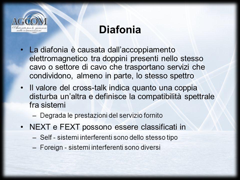 Diafonia La diafonia è causata dallaccoppiamento elettromagnetico tra doppini presenti nello stesso cavo o settore di cavo che trasportano servizi che condividono, almeno in parte, lo stesso spettro Il valore del cross-talk indica quanto una coppia disturba unaltra e definisce la compatibilità spettrale fra sistemi –Degrada le prestazioni del servizio fornito NEXT e FEXT possono essere classificati in –Self - sistemi interferenti sono dello stesso tipo –Foreign - sistemi interferenti sono diversi