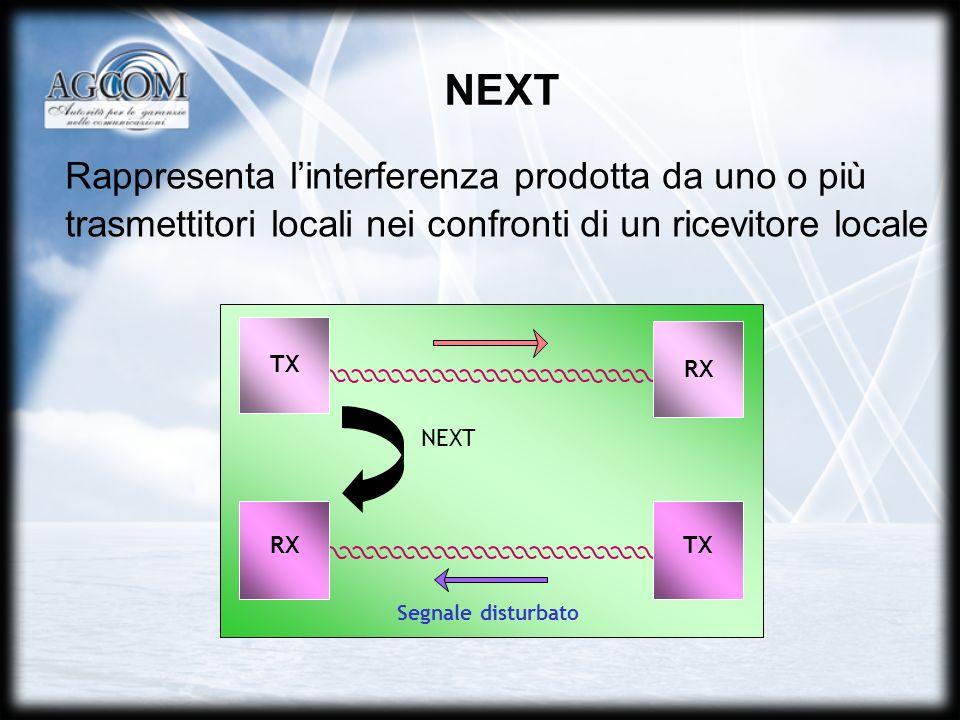 NEXT Rappresenta linterferenza prodotta da uno o più trasmettitori locali nei confronti di un ricevitore locale TX RX NEXT Segnale disturbato