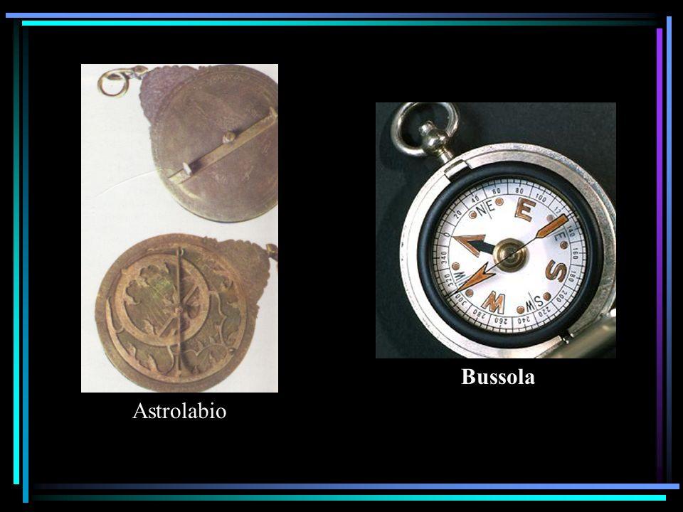 Bussola Astrolabio