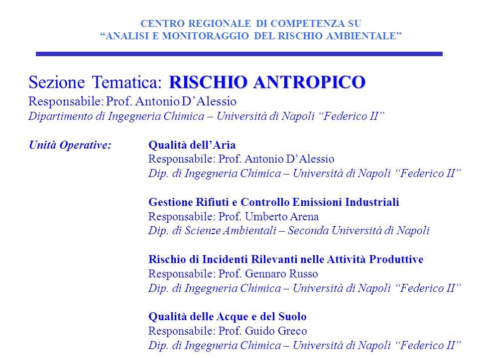 CENTRO REGIONALE DI COMPETENZA SU ANALISI E MONITORAGGIO DEL RISCHIO AMBIENTALE RISCHIO ANTROPICO Sezione Tematica: RISCHIO ANTROPICO Responsabile: Prof.