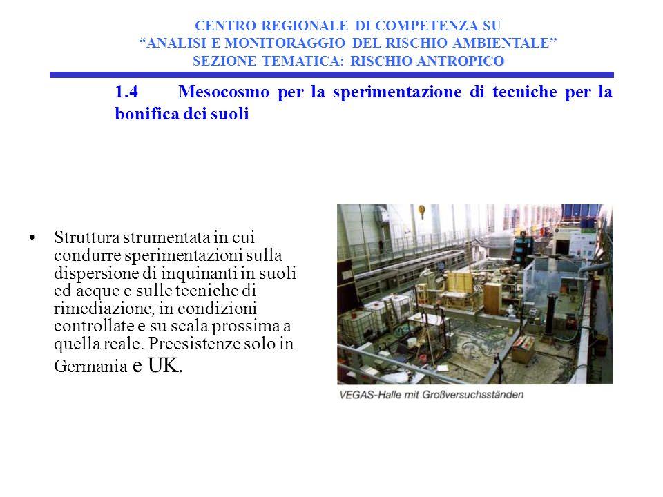 CENTRO REGIONALE DI COMPETENZA SU ANALISI E MONITORAGGIO DEL RISCHIO AMBIENTALE RISCHIO ANTROPICO SEZIONE TEMATICA: RISCHIO ANTROPICO 1.4Mesocosmo per la sperimentazione di tecniche per la bonifica dei suoli Struttura strumentata in cui condurre sperimentazioni sulla dispersione di inquinanti in suoli ed acque e sulle tecniche di rimediazione, in condizioni controllate e su scala prossima a quella reale.