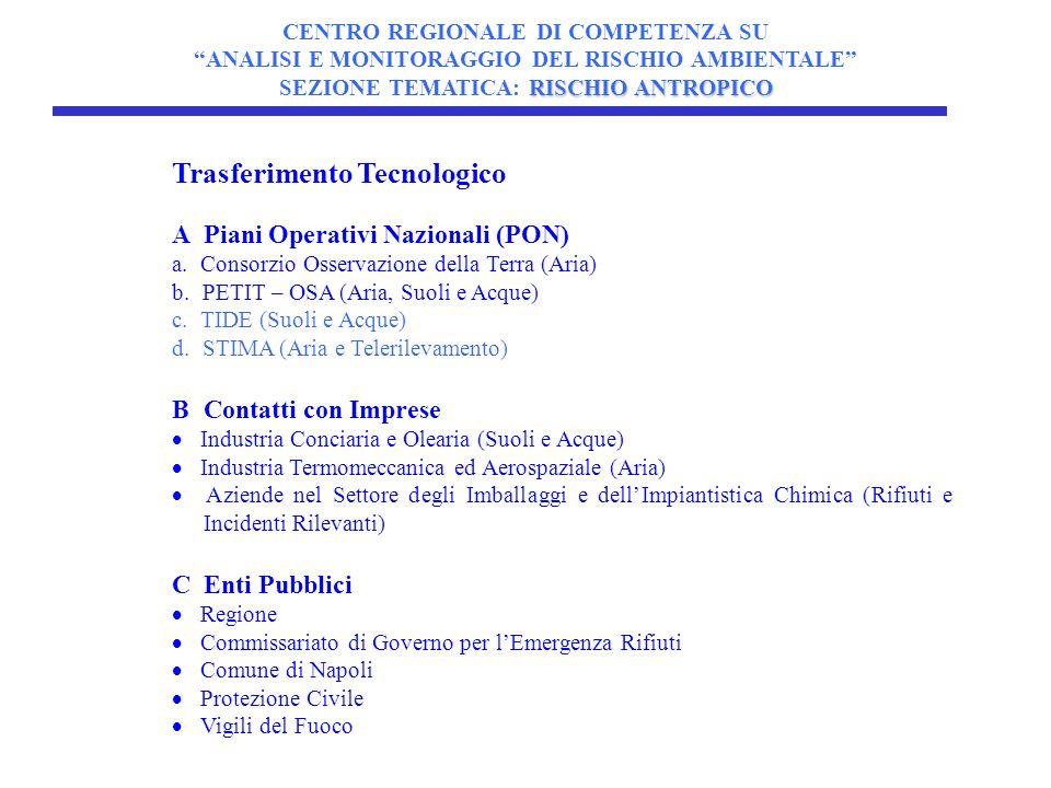 CENTRO REGIONALE DI COMPETENZA SU ANALISI E MONITORAGGIO DEL RISCHIO AMBIENTALE RISCHIO ANTROPICO SEZIONE TEMATICA: RISCHIO ANTROPICO Trasferimento Tecnologico APiani Operativi Nazionali (PON) a.