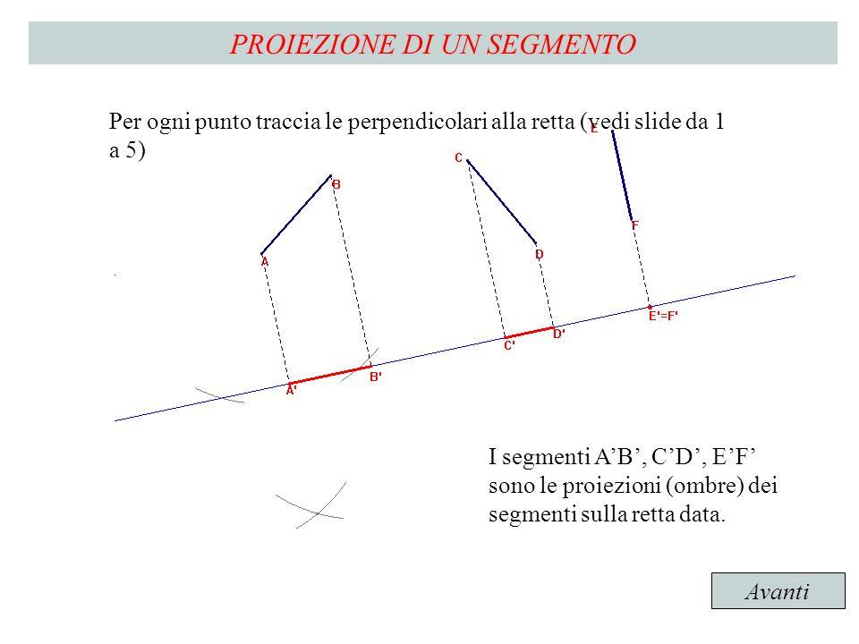 Per ogni punto traccia le perpendicolari alla retta (vedi slide da 1 a 5) I segmenti AB, CD, EF sono le proiezioni (ombre) dei segmenti sulla retta data.