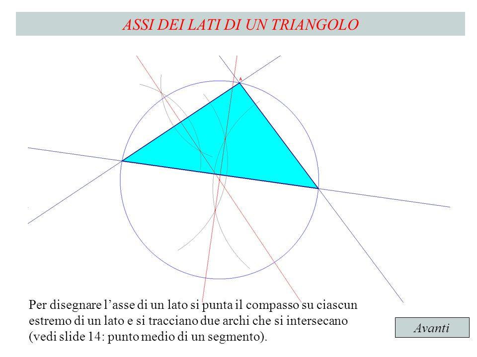 Per disegnare lasse di un lato si punta il compasso su ciascun estremo di un lato e si tracciano due archi che si intersecano (vedi slide 14: punto medio di un segmento).