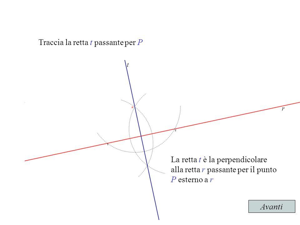 r t Traccia la retta t passante per P La retta t è la perpendicolare alla retta r passante per il punto P esterno a r Avanti
