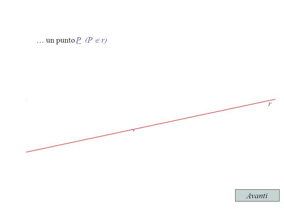 … un punto P (P r) Avanti r
