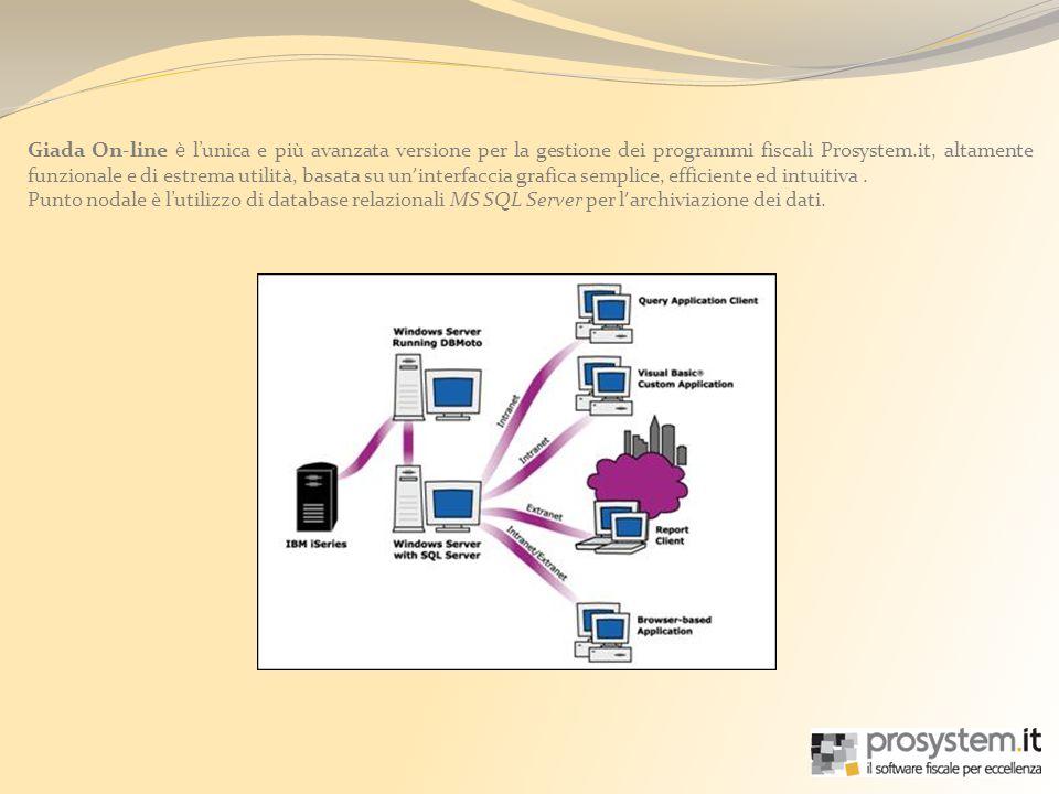 Giada On-line è lunica e più avanzata versione per la gestione dei programmi fiscali Prosystem.it, altamente funzionale e di estrema utilità, basata su uninterfaccia grafica semplice, efficiente ed intuitiva.