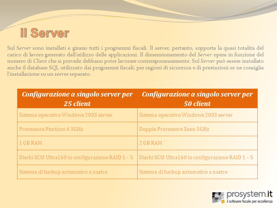 Sul Server sono installati e girano tutti i programmi fiscali.